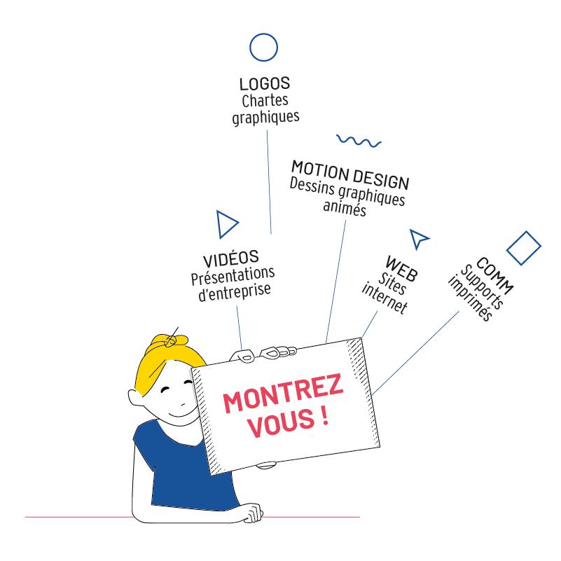 Graphiste vidéo web print